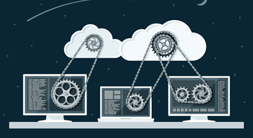 how to scale training, lower costs, and improve productivity by moving to the cloud