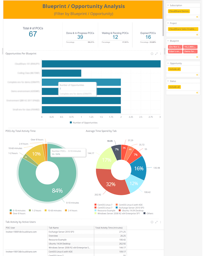 Blueprint / Opportunity Analysis