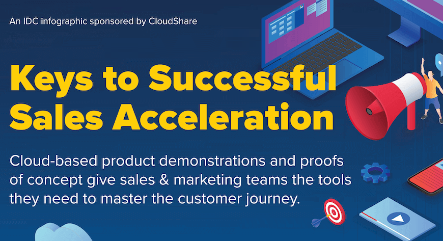 keys to successful sales acceleration demos pocs