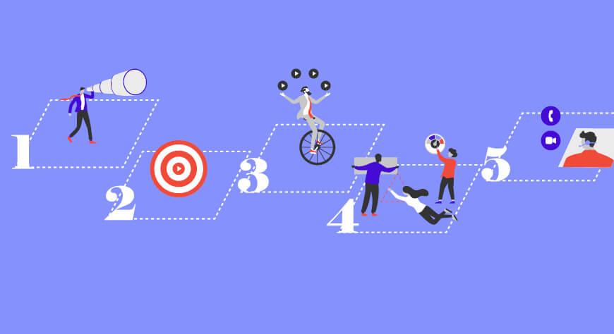 5 Online Demo Software Best Practices